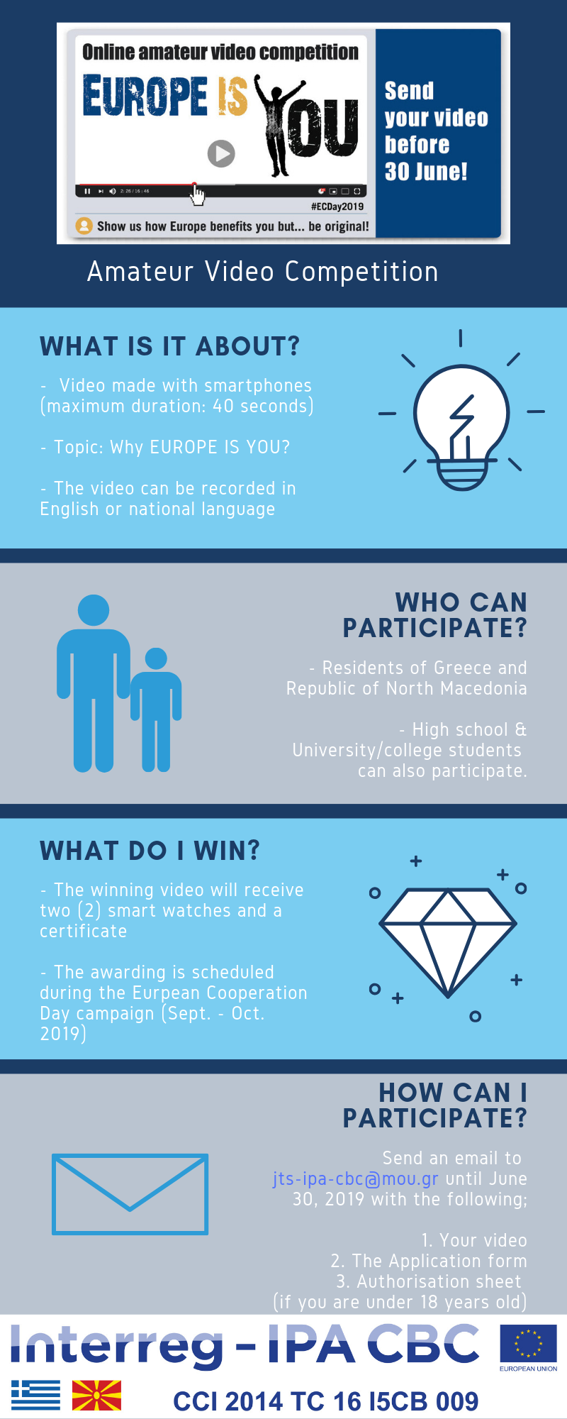 Video Competition EC DAY 2019 infographic